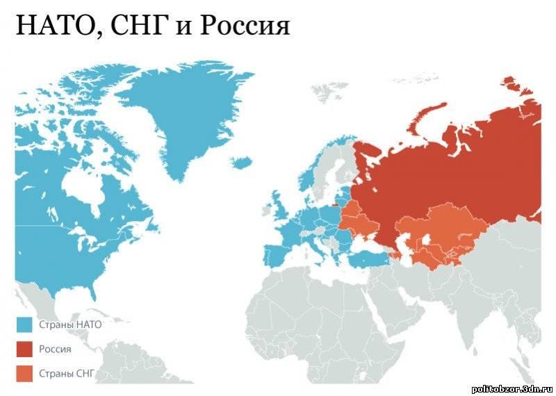 Геополитика россии военное обозрение